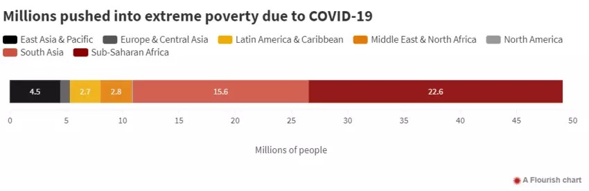 COVID-19 outbreak: Migration, effects on society